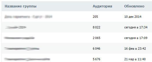 Базы Вконтакте